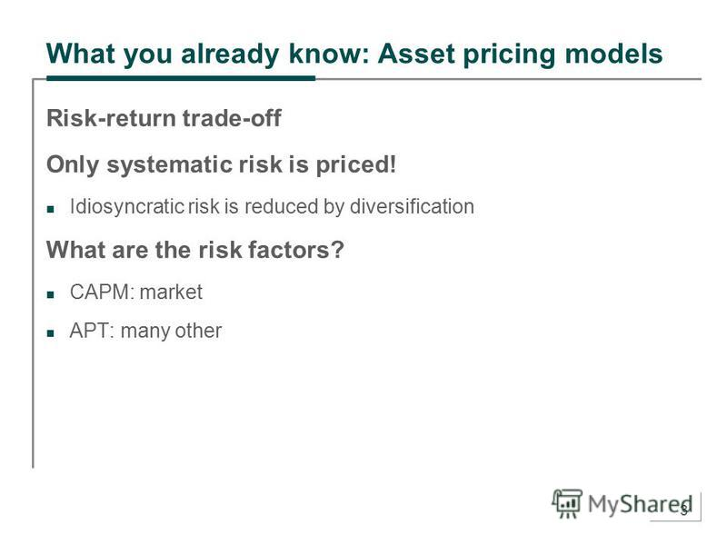 3 What you already know: Asset pricing models Risk-return trade-off Only systematic risk is priced! Idiosyncratic risk is reduced by diversification What are the risk factors? CAPM: market APT: many other