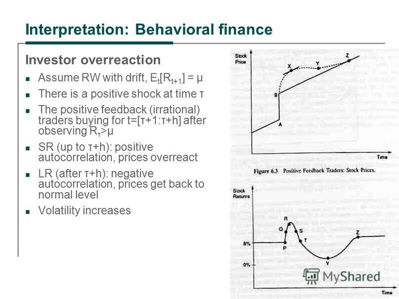 42 Interpretation: Behavioral finance Investor overreaction Assume RW with drift, E t [R t+1 ] = μ There is a positive shock at time τ The positive feedback (irrational) traders buying for t=[τ+1:τ+h] after observing R τ >μ SR (up to τ+h): positive a