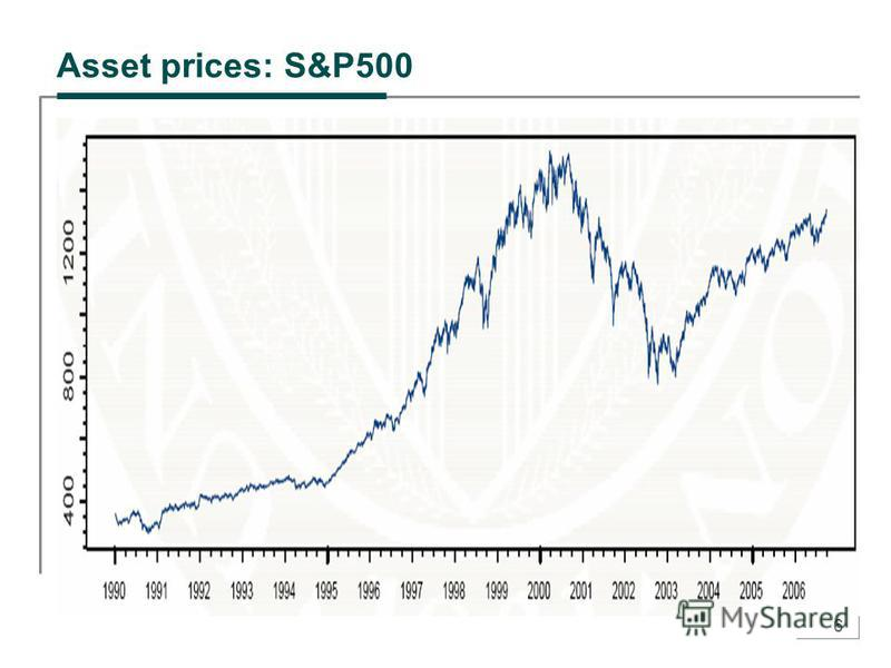 6 Asset prices: S&P500