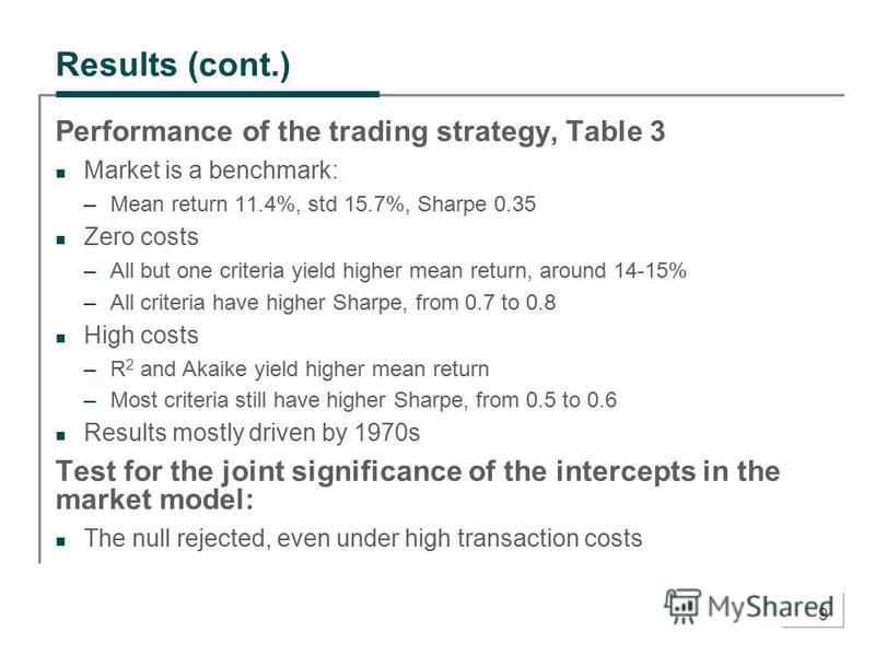 9 Results (cont.) Performance of the trading strategy, Table 3 Market is a benchmark: –Mean return 11.4%, std 15.7%, Sharpe 0.35 Zero costs –All but one criteria yield higher mean return, around 14-15% –All criteria have higher Sharpe, from 0.7 to 0.