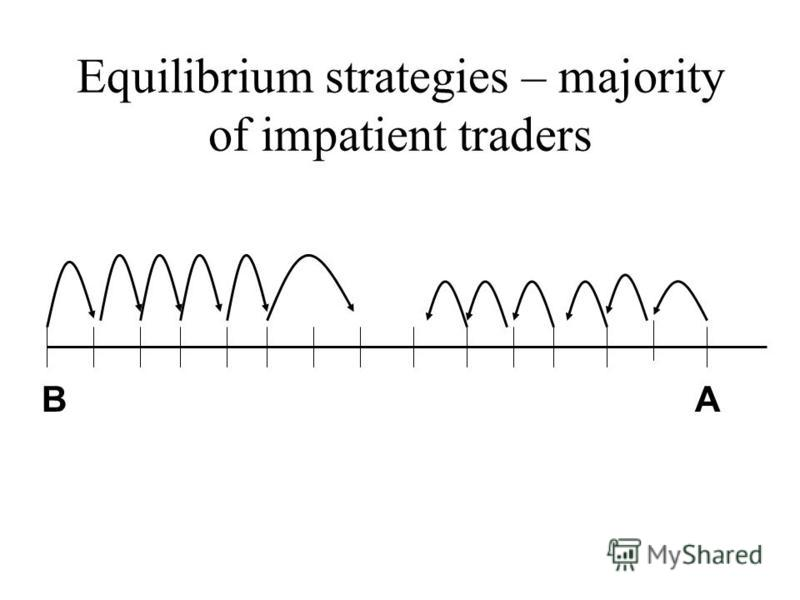 Equilibrium strategies – majority of impatient traders BA