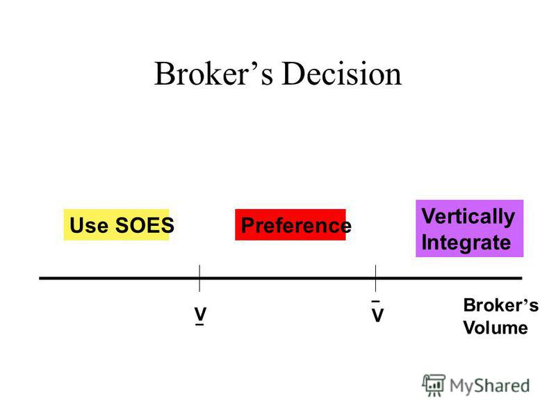 Brokers Decision Broker s Volume V V Use SOESPreference Vertically Integrate