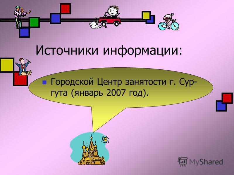 Источники информации: Городской Центр занятости г. Сур- гута (январь 2007 год).