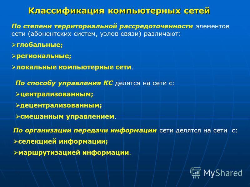 Классификация компьютерных сетей По степени территориальной рассредоточенности элементов сети (абонентских систем, узлов связи) различают: глобальные; региональные; локальные компьютерные сети. По способу управления КС делятся на сети с: централизова