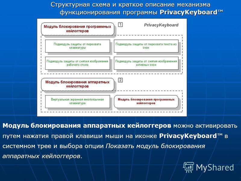 Структурная схема и краткое описание механизма функционирования программы PrivacyKeyboard Модуль блокирования аппаратных кейлоггеров можно активировать путем нажатия правой клавиши мыши на иконке PrivacyKeyboard в системном трее и выбора опции Показа