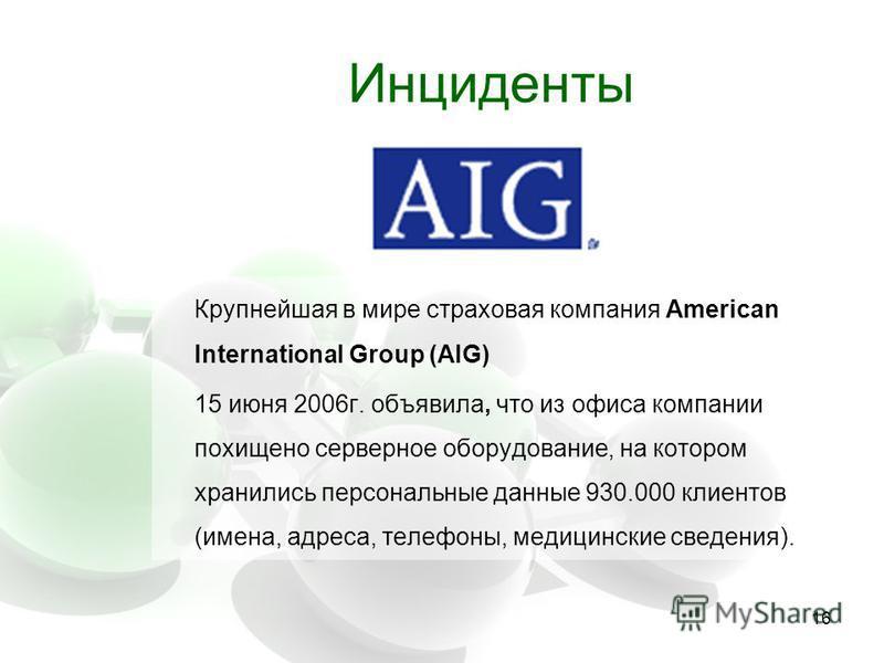 16 Инциденты Крупнейшая в мире страховая компания American International Group (AIG) 15 июня 2006 г. объявила, что из офиса компании похищено серверное оборудование, на котором хранились персональные данные 930.000 клиентов (имена, адреса, телефоны,