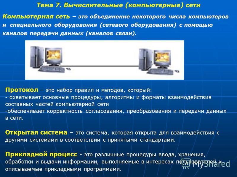 Тема 7. Вычислительные (компьютерные) сети Протокол – это набор правил и методов, который: - охватывает основные процедуры, алгоритмы и форматы взаимодействия составных частей компьютерной сети -обеспечивает корректность согласования, преобразования
