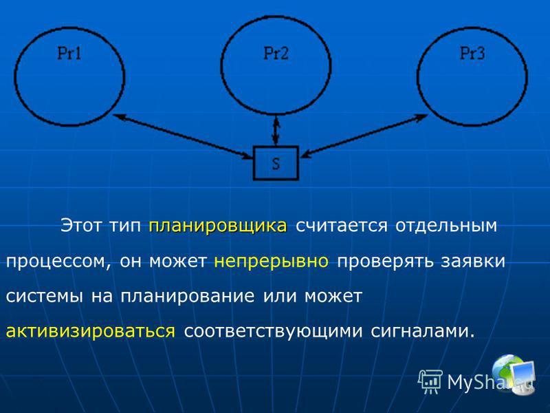 планировщика Этот тип планировщика считается отдельным процессом, он может непрерывно проверять заявки системы на планирование или может активизироваться соответствующими сигналами.