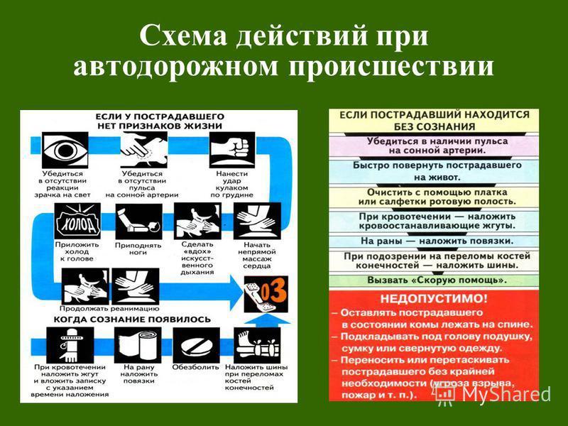 Схема действий при автодорожном происшествии