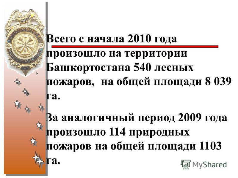 Всего с начала 2010 года произошло на территории Башкортостана 540 лесных пожаров, на общей площади 8 039 га. За аналогичный период 2009 года произошло 114 природных пожаров на общей площади 1103 га.
