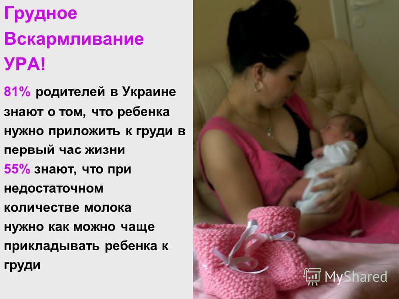 Грудное Вскармливание УРА! 81% родителей в Украине знают о том, что ребенка нужно приложить к груди в первый час жизни 55% знают, что при недостаточном количестве молока нужно как можно чаще прикладывать ребенка к груди