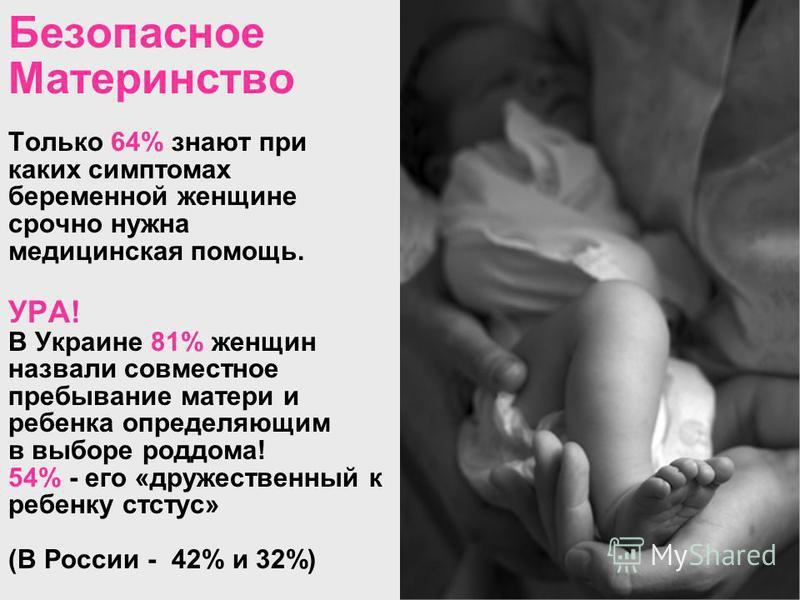 Безопасное Материнство Только 64% знают при каких симптомах беременной женщине срочно нужна медицинская помощь. УРА! В Украине 81% женщин назвали совместное пребывание матери и ребенка определяющим в выборе роддома! 54% - его «дружественный к ребенку