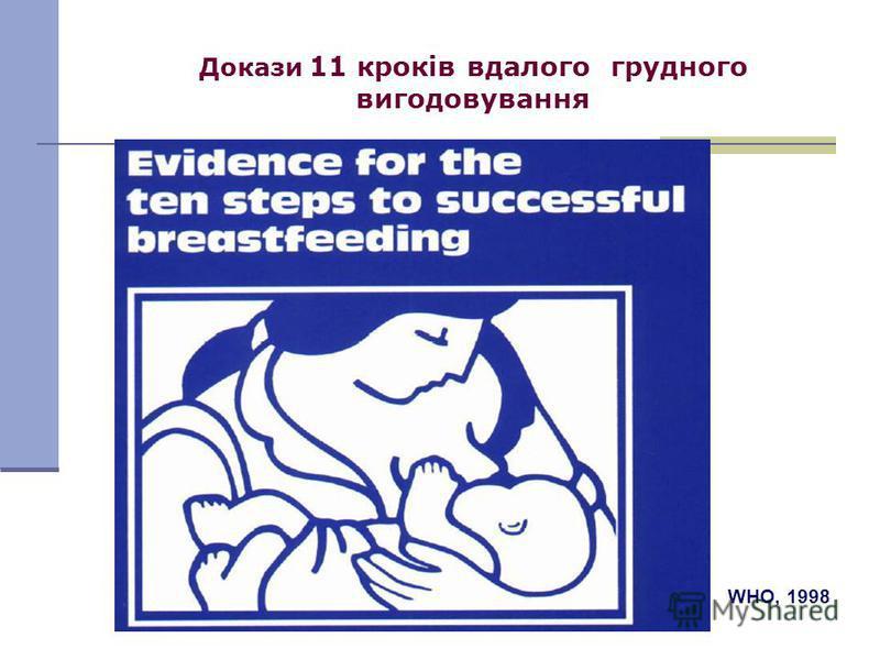WHO, 1998 Докази 11 кроків вдалого грудного вигодовування