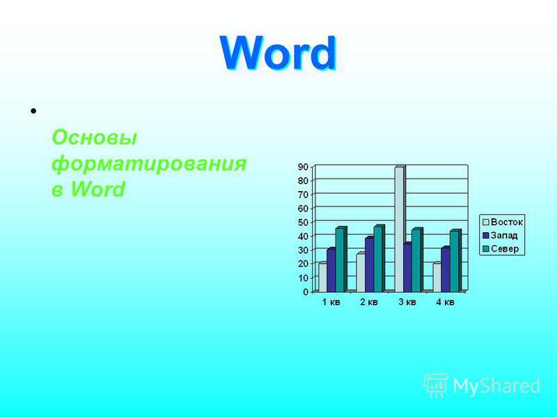Word Word Основы форматирования в Word