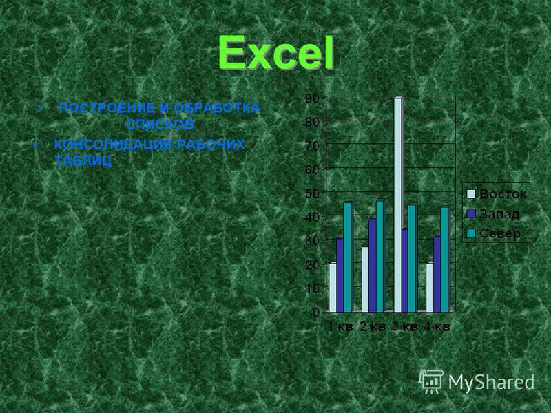 Excel Excel ПОСТРОЕНИЕ И ОБРАБОТКА СПИСКОВ КОНСОЛИДАЦИЯ РАБОЧИХ ТАБЛИЦ