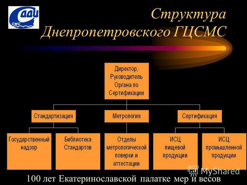 Структура Днепропетровского ГЦСМС 100 лет Екатеринославской палатке мер и весов