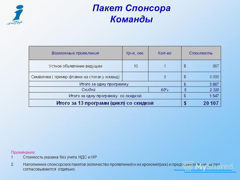 Пакет Спонсора Команды Примечание: 1. Стоимость указана без учета НДС и НР 2. Наполнение спонсорских пакетов (количество проявлений и их хронометраж) и предоставляемые скидки согласовываются отдельно.