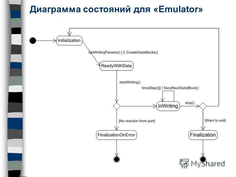 Диаграмма состояний для «Emulator»