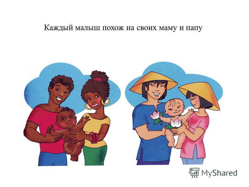 Каждый малыш похож на своих маму и папу