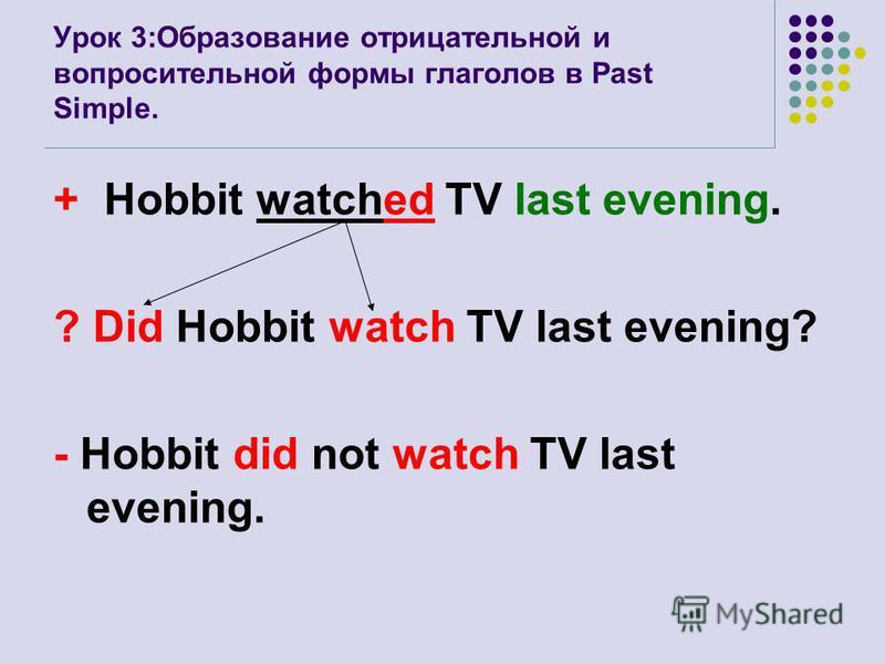 Урок 3:Образование отрицательной и вопросительной формы глаголов в Past Simple. + Hobbit watched TV last evening. ? Did Hobbit watch TV last evening? - Hobbit did not watch TV last evening.