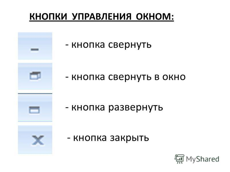КНОПКИ УПРАВЛЕНИЯ ОКНОМ: - кнопка свернуть - кнопка свернуть в окно - кнопка закрыть - кнопка развернуть