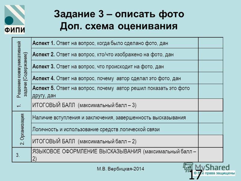 Задание 3 – описать фото Доп. схема оценивания 17 М.В. Вербицкая-2014 1. Решение коммуникативной задачи (Содержание) Аспект 1. Ответ на вопрос, когда было сделано фото, дан Аспект 2. Ответ на вопрос, кто/что изображено на фото, дан Аспект 3. Ответ на