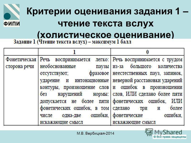 Критерии оценивания задания 1 – чтение текста вслух (холистическое оценивание) М.В. Вербицкая-2014