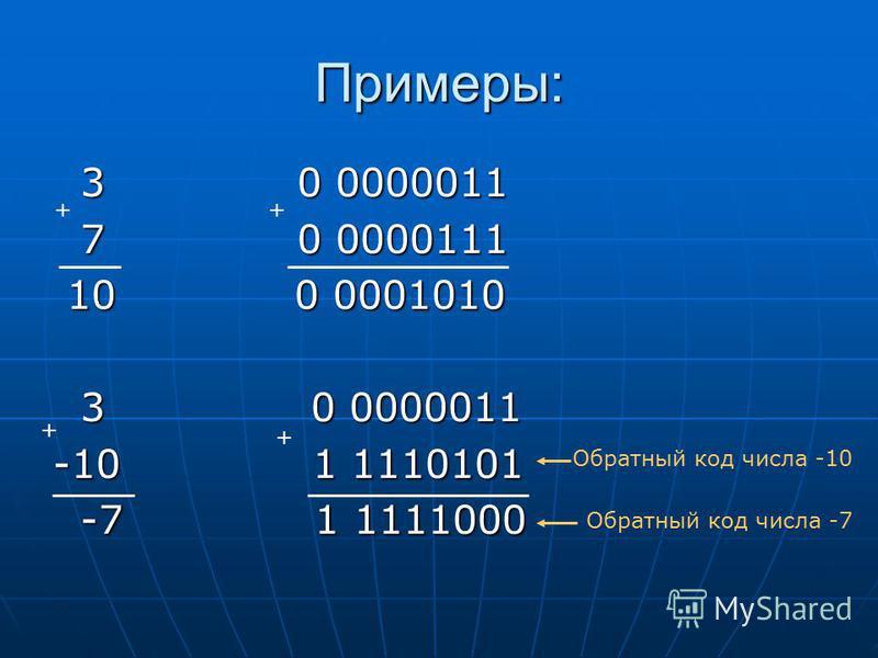 Примеры: 3 0 0000011 3 0 0000011 7 0 0000111 7 0 0000111 10 0 0001010 10 0 0001010 3 0 0000011 3 0 0000011 -10 1 1110101 -7 1 1111000 -7 1 1111000 ++ + + Обратный код числа -10 Обратный код числа -7