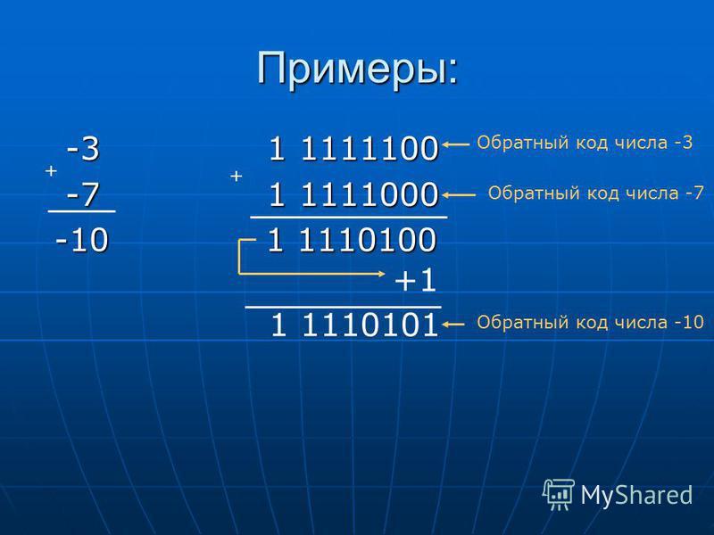 Примеры: -3 1 1111100 -3 1 1111100 -7 1 1111000 -7 1 1111000 -10 1 1110100 -10 1 1110100 + + Обратный код числа -3 Обратный код числа -7 +1 1 1110101 Обратный код числа -10