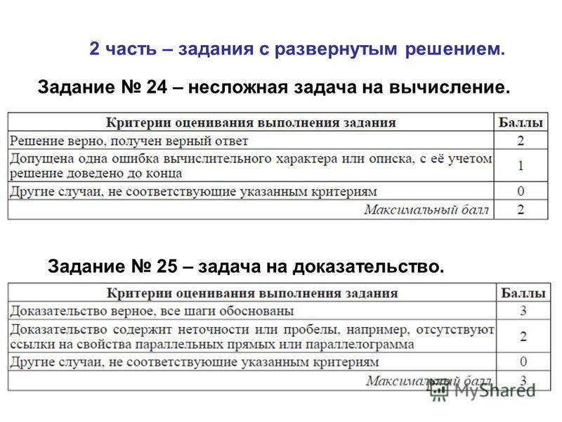 2 часть – задания с развернутым решением. Задание 24 – несложная задача на вычисление. Задание 25 – задача на доказательство.