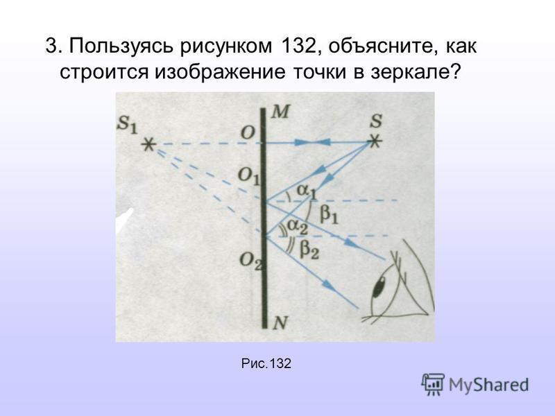 3. Пользуясь рисунком 132, объясните, как строится изображение точки в зеркале? Рис.132