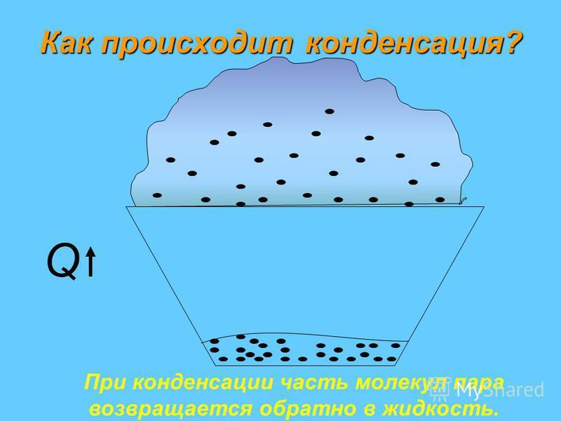Как происходит конденсация? При конденсации часть молекул пара возвращается обратно в жидкость. Q