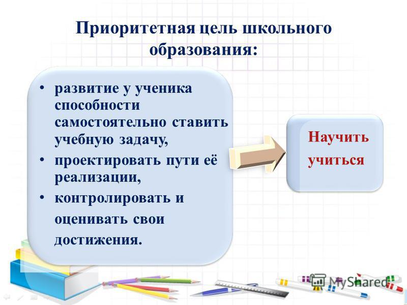 Приоритетная цель школьного образования: развитие у ученика способности самостоятельно ставить учебную задачу, проектировать пути её реализации, контролировать и оценивать свои достижения. Научить учиться