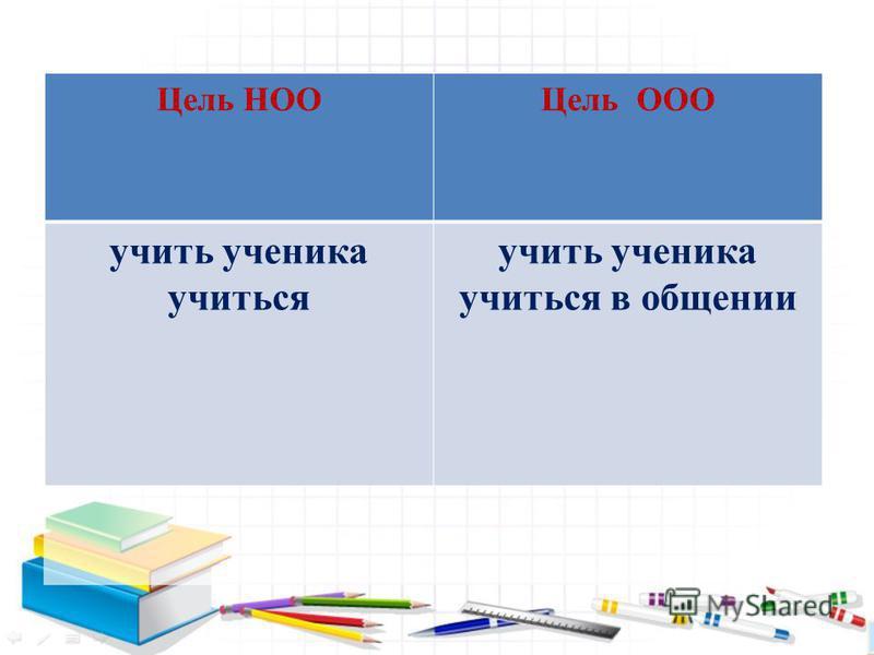 Цель НООЦель ООО учить ученика учиться учить ученика учиться в общении