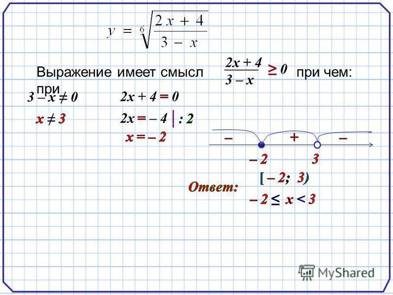 2 х + 4 3 – х при чем: 3 – х 0 Выражение имеет смысл при