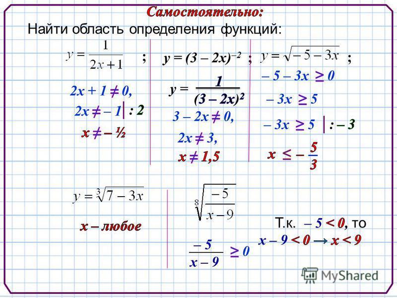 у = (3 – 2 х) –2 Найти область определения функций: ; ; ; у = – 5 х – 9