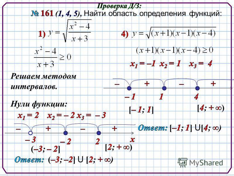 Нули функции: Решаем методом интервалов.