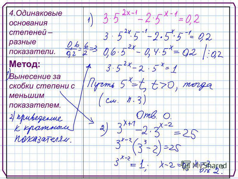 9 4. Одинаковые основания степеней – разные показатели. Метод: Вынесение за скобки степени с меньшим показателем.