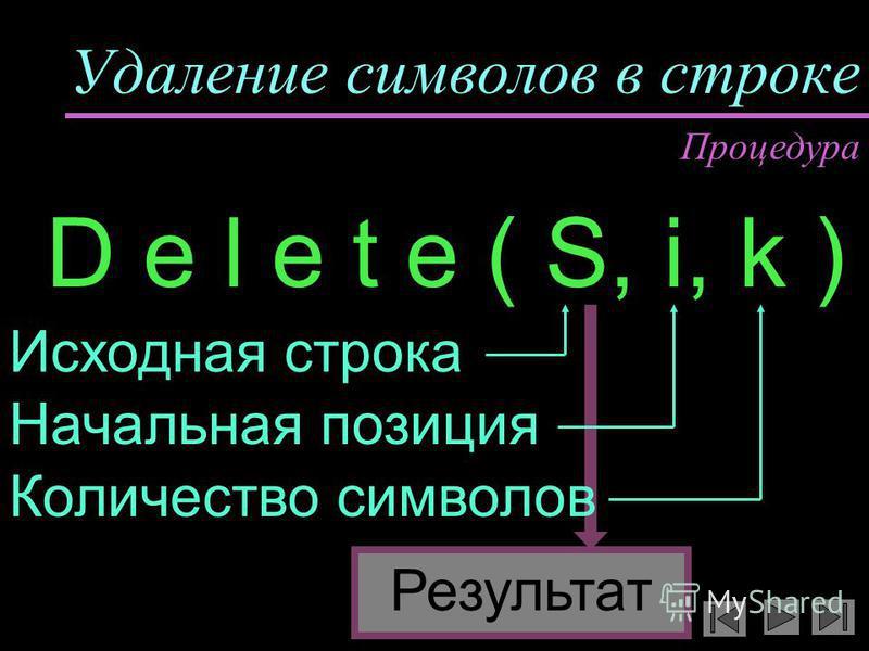 Удаление символов в строке Исходная строка Начальная позиция Количество символов D e l e t e ( S, i, k ) Процедура Результат