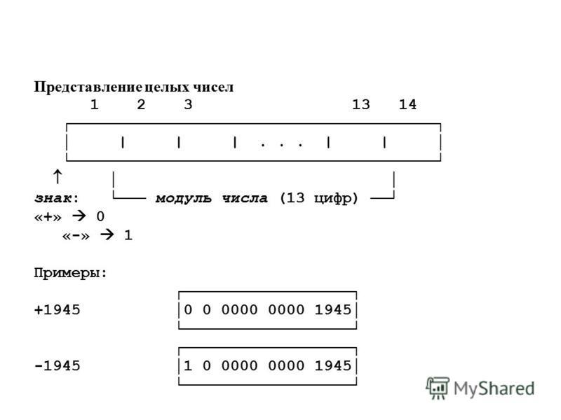 Представление целых чисел 1 2 3 13 14 | | |... | | знак: модуль числа (13 цифр) «+» 0 «-» 1 Примеры: +19450 0 0000 0000 1945 -19451 0 0000 0000 1945
