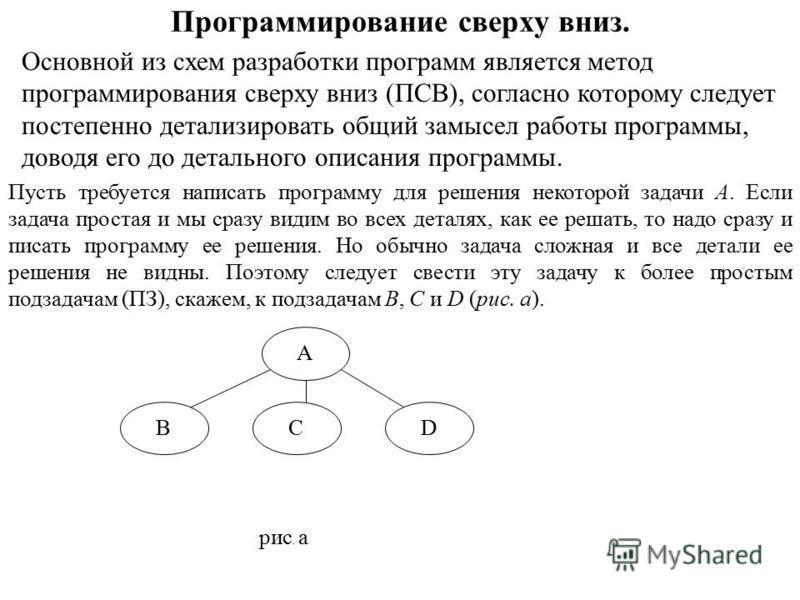 Программирование сверху вниз. Основной из схем разработки программ является метод программирования сверху вниз (ПСВ), согласно которому следует постепенно детализировать общий замысел работы программы, доводя его до детального описания программы. Пус