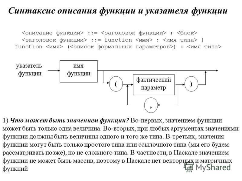 Синтаксис описания функции и указателя функции ::= ; ::= function : | function ( ) : указатель функции имя функции () фактический параметр, 1) Что может быть значением функции? Во-первых, значением функции может быть только одна величина. Во-вторых,