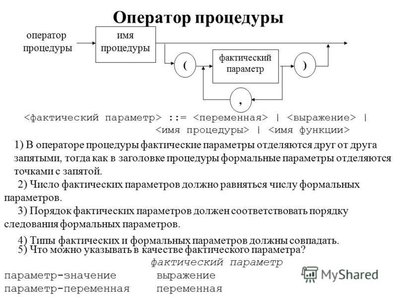 Оператор процедуры оператор процедуры имя процедуры () фактический параметр, ::= | | | 1) В операторе процедуры фактические параметры отделяются друг от друга запятыми, тогда как в заголовке процедуры формальные параметры отделяются точками с запятой