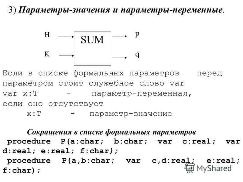 3) Параметры-значения и параметры-переменные. SUM H K p q Если в списке формальных параметров перед параметром стоит служебное слово var var x:T - параметр-переменная, если оно отсутствует x:T - параметр-значение Сокращения в списке формальных параме