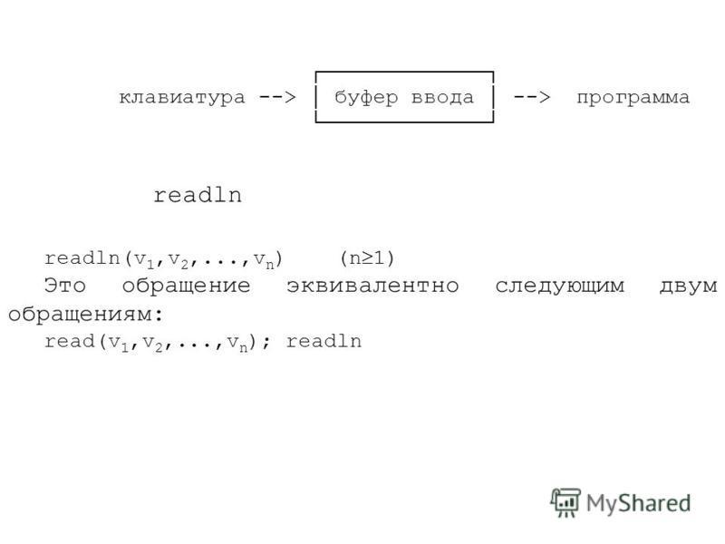 клавиатура --> буфер ввода --> программа readln readln(v 1,v 2,...,v n ) (n 1) Это обращение эквивалентно следующим двум обращениям: read(v 1,v 2,...,v n ); readln