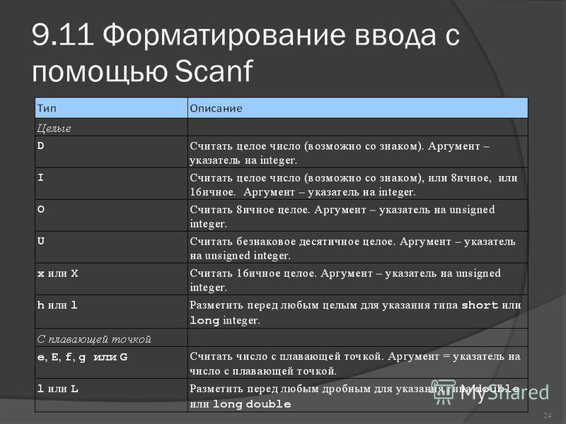 9.11 Форматирование ввода с помощью Scanf 24