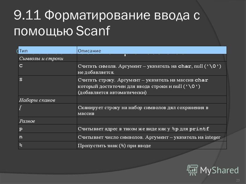 9.11 Форматирование ввода с помощью Scanf Table continued from previous slide 25