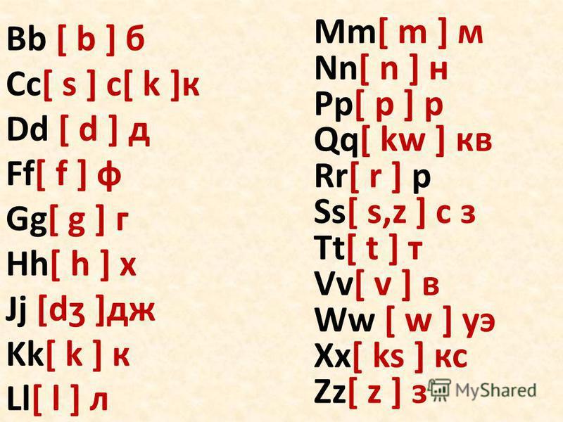 Bb [ b ] б Cc[ s ] с[ k ]к Dd [ d ] д Ff[ f ] ф Gg[ g ] г Hh[ h ] х Jj [dʒ ]дж Kk[ k ] к Ll[ l ] л Mm[ m ] м Nn[ n ] н Pp[ p ] р Qq[ kw ] кв Rr[ r ] р Ss[ s,z ] с з Tt[ t ] т Vv[ v ] в Ww [ w ] удэ Xx[ ks ] кс Zz[ z ] з