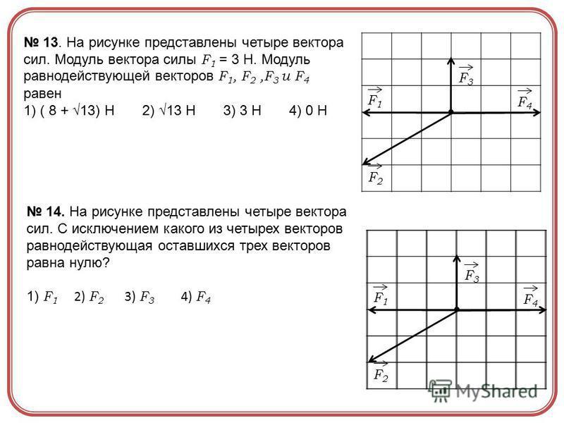 13. На рисунке представлены четыре вектора сил. Модуль вектора силы F 1 = 3 Н. Модуль равнодействующей векторов F 1, F 2,F 3 u F 4 равен 1) ( 8 + 13) Н 2) 13 Н 3) 3 Н 4) 0 Н F1F1 F3F3 F4F4 F2F2 F1F1 F3F3 F4F4 F2F2 14. На рисунке представлены четыре в