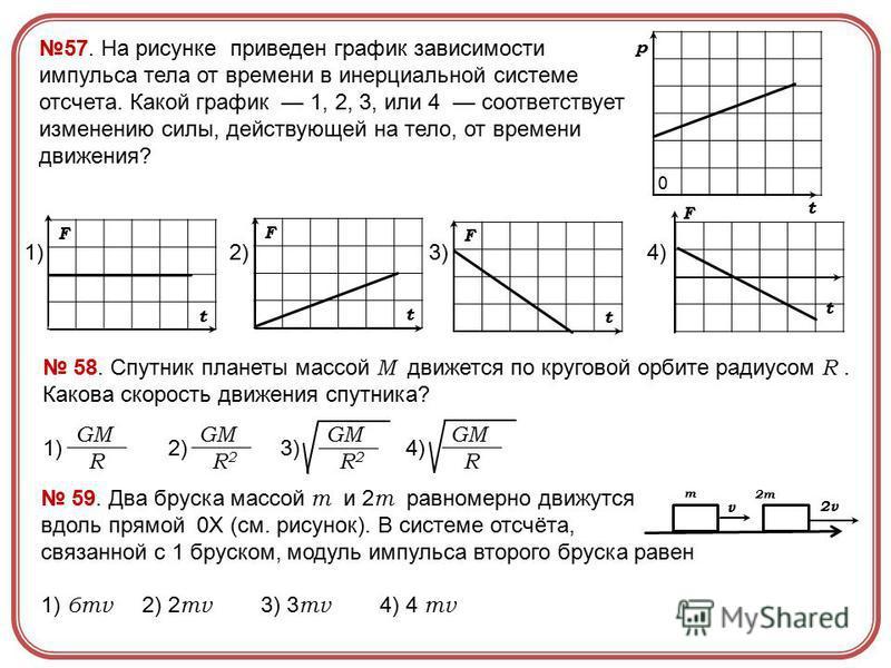 57. На рисунке приведен график зависимости импульса тела от времени в инерциальной системе отсчета. Какой график 1, 2, 3, или 4 соответствует изменению силы, действующей на тело, от времени движения? р t t F t F 1) 2) 3) 4) t F t F 0 58. Спутник план
